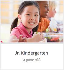 Jr Kindergarten Surrey BC